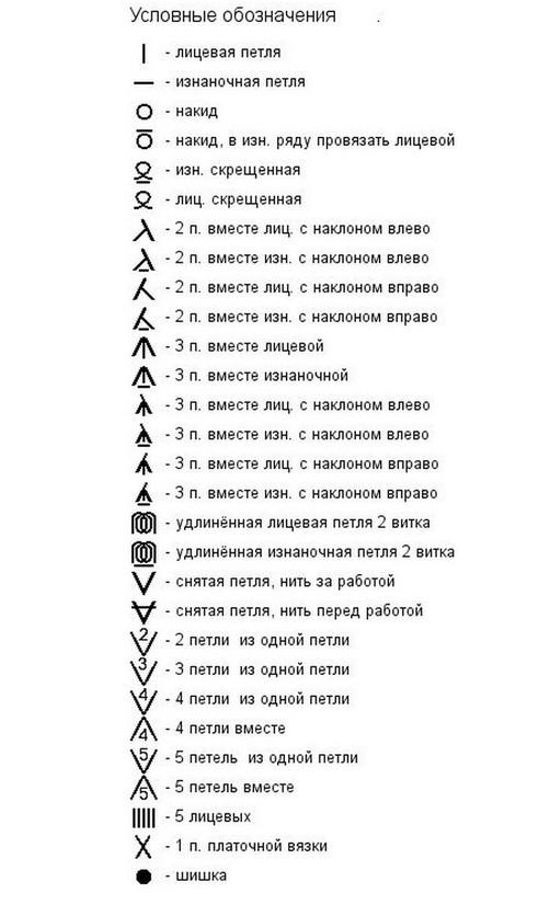 Схематические знаки для вязания спицами